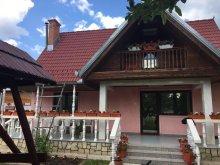 Accommodation Valea Rece, Éva Guesthouse